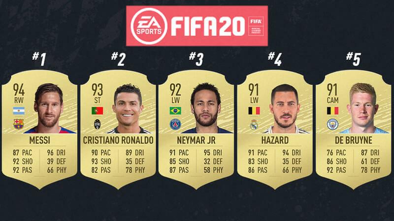 melhores_jogadores_fifa_20_e_21