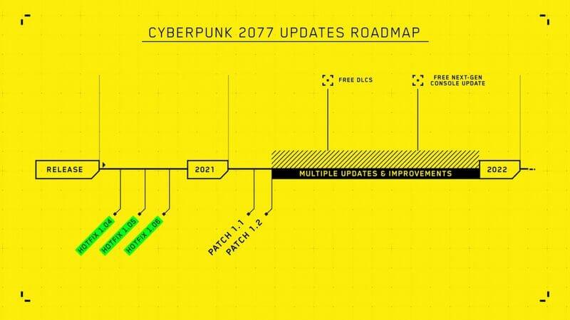 update_cyberpunk_2077